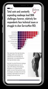 Acorio Survey on iPhone